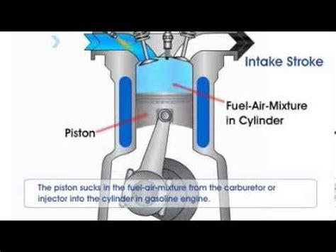 Gasoline In Car Engine Diagram by How Gasoline Engine Works