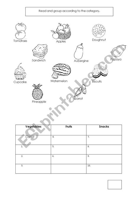being healthy year 3 kssr esl worksheet by zaralissa