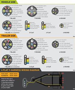 Universal 7 Wire Trailer Plug Wiring Diagram 6 Way Trailer