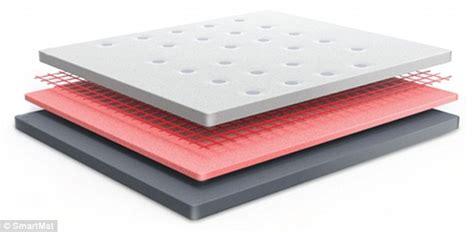 Smart Doormat by Smartmat Il Materassino Intelligente Ti Aiuta A Fare