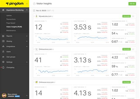website performance  availability monitoring pingdom