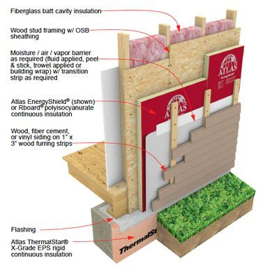 insulated house press releases passive house continuous insulation and