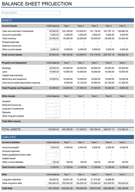 Financial Forecast Template Excel by 5 Year Financial Plan Free Template For Excel