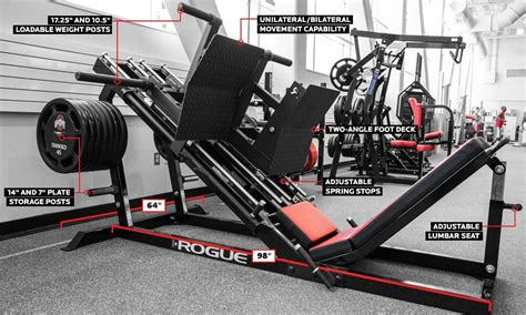leg press rogue iso machine fitness angle spring usa heavy pressing body weights stops foot single training support adjustable equipment