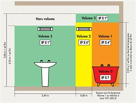 reglette spot cuisine l 39 électricité dans la salle de bain astuces bricolage