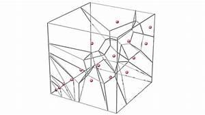 K-means Clusters Evolution  Voronoi Diagram