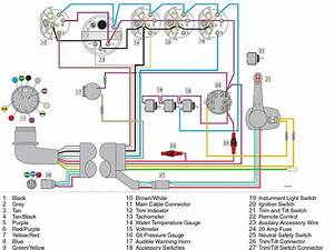 Looking For 4 3l Wiring Diagram  1997 Gl Motor  Page  1