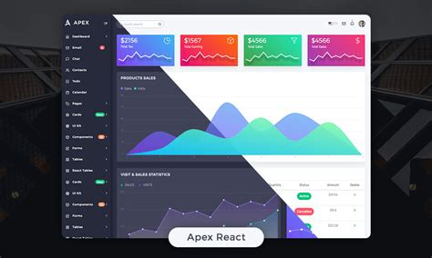simple bootstrap admin template    themeselection