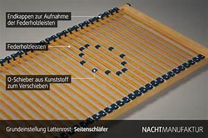Lattenrost Einstellen 90 Kg : anleitung lattenrost einstellen nachtmanufaktur ~ Watch28wear.com Haus und Dekorationen