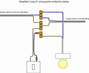 Image Result For Wiring A Pir Sensor To An Outside Light