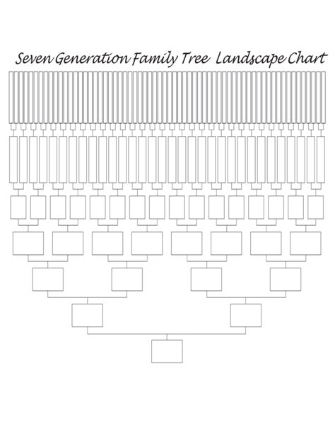 11 Generation Family Tree Template Seven Generation Family Tree Template Free