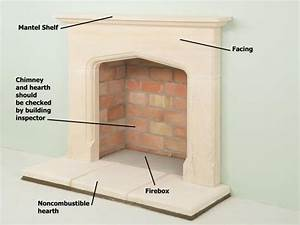 How to Install a Stone Hearth and Fireplace Surround DIY