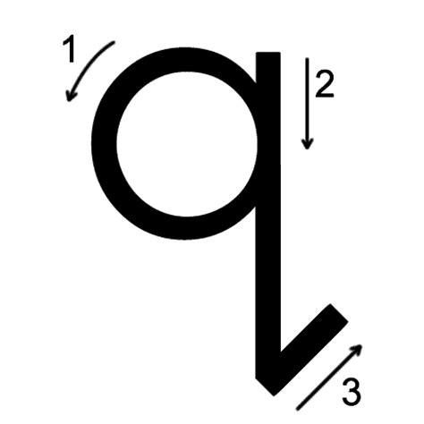 Lowercase q Printing Worksheet (trace 1, print 1)
