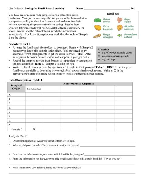 dating the fossil record worksheet answers history
