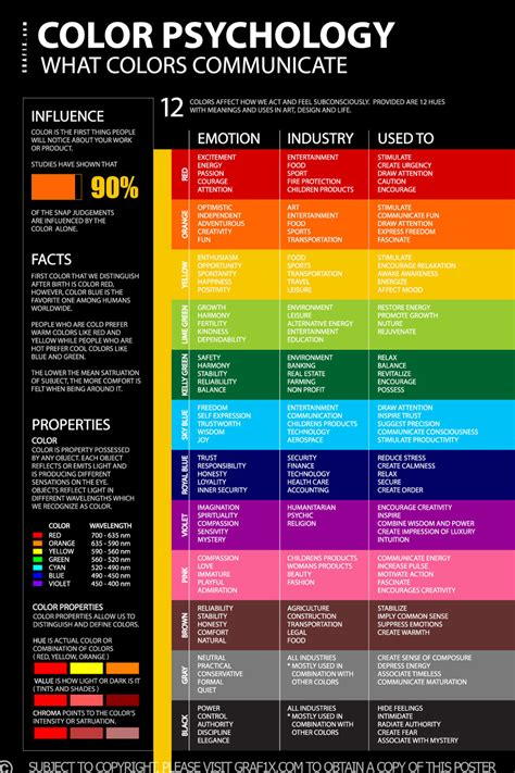 Color Meaning And Psychology Of Red, Blue, Green, Yellow