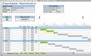 Tableau Gantt Chart Modèle Excel De Calendrier Pour La Gestion De Projet