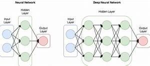 Data Science Struggle  Simple Tutorial To Write Deep