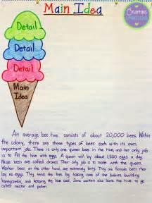 Ice Cream Main Idea and Details Anchor Chart