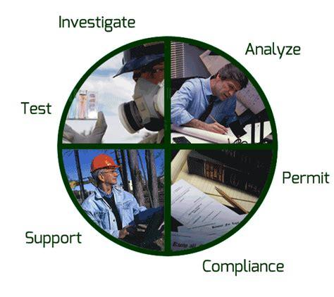lca environmental experts  environmental consulting