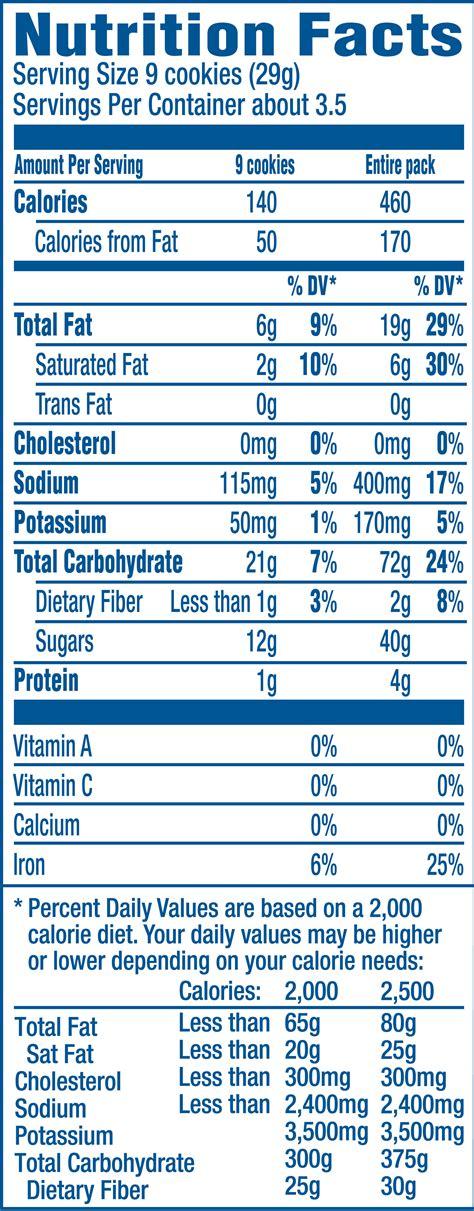 oreo nutrition label besto blog