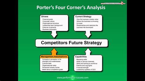 perform porters  corner analysis youtube