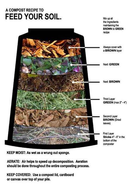 how to make a composter how to start a compost pile for your organic garden