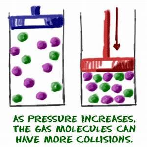 Chem4Kids.com: Reactions: Rates of Reaction