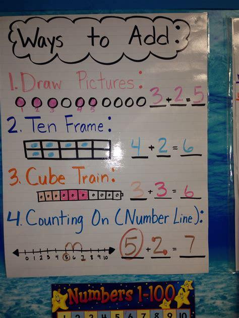 pin  lis  posters  grade math math addition