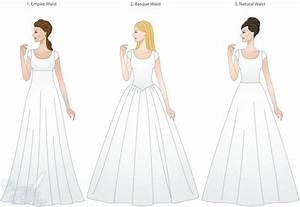 wedding dress styles body type quotes With types of wedding dresses styles
