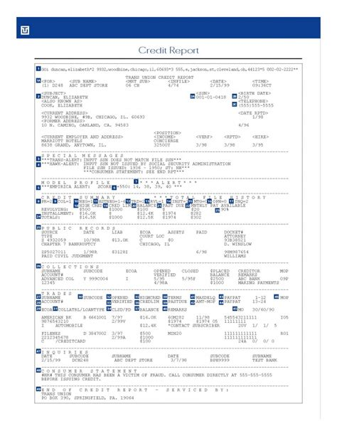 trans union credit report guide intelligence