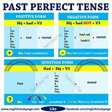 Structure Of Past Perfect Tense  English Study Page