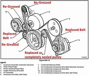 5 7 Tensioner Pulley Remooval