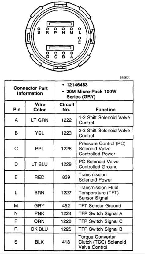 Line Diagram 4l80e by 4l80e Information Technical Sheets Build Info