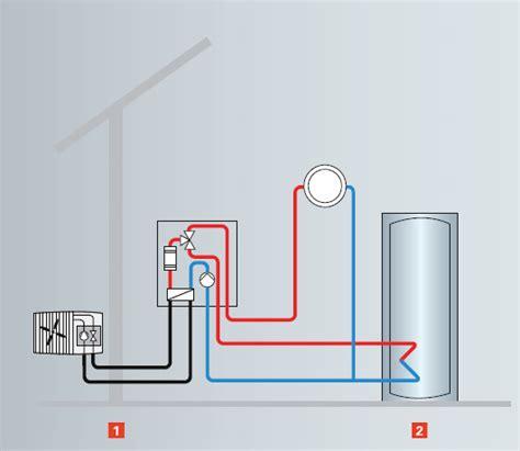 luft wasser wärmepumpe bester hersteller luft wasser w 228 rmepumpe haustechnik reber