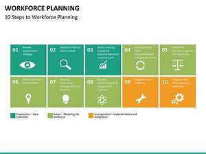 workforce planning powerpoint template sketchbubble With workforce planning template download