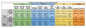 The big iPhone X price comparison chart - Tech News | The ...