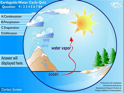 Water Cycle Diagram Earthguide by Earthguide Water Cycle Quiz Guide Org