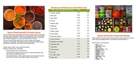 carb ebooks atkins  carb food lists  carbe diem