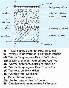 Estrich Dicke Fußbodenheizung : fu bodenheizung ermittlung der w rmestr me shkwissen ~ Lizthompson.info Haus und Dekorationen
