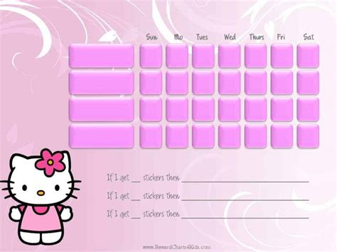 kitty behavior chart
