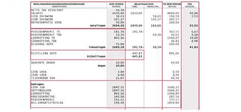 adp payslip explained salary slip