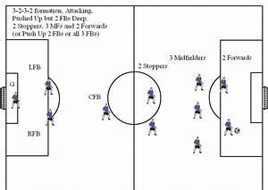 Soccer Position Diagrams For 11v11