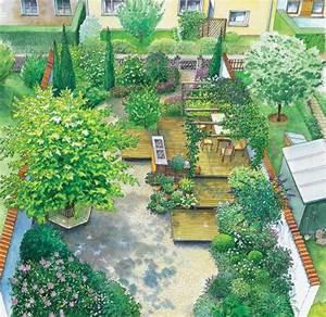 Kleine Gärten Schön Gestalten : gestaltungstipps f r einen stadtgarten mein sch ner garten ~ Eleganceandgraceweddings.com Haus und Dekorationen