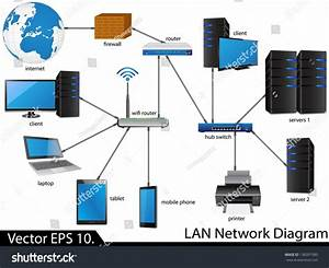 Diagrams Business Network Diagram Photo