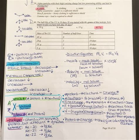 Organic Chemistry Practice Exams Acs