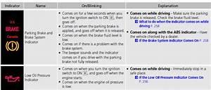 Honda Fit  Indicators - Instrument Panel