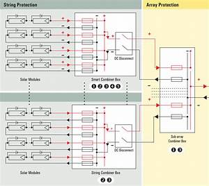 Pv Surge Protection Device Solar Panel Dc Surge Protective