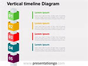 Vertical Timeline Template PowerPoint