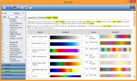 idl color tables idl의 새 컬러테이블 idl envi user