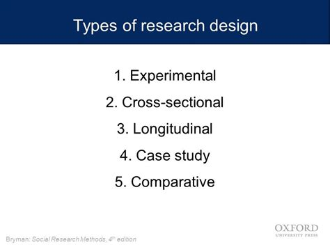 Types Of Research Design Ppt Presentation